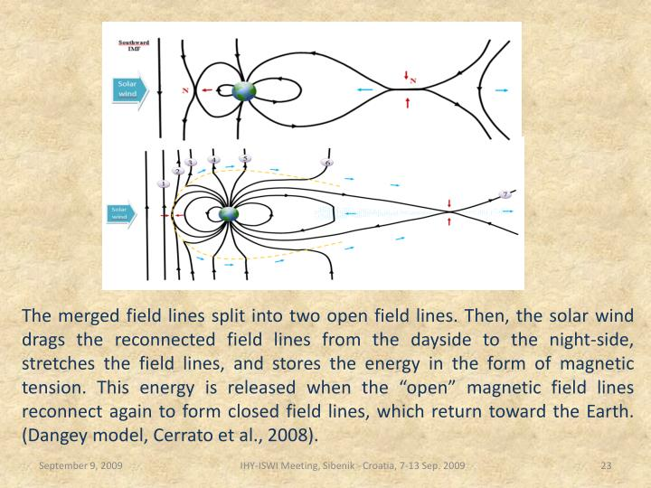 """The merged field lines split into two open field lines. Then, the solar wind drags the reconnected field lines from the dayside to the night-side, stretches the field lines, and stores the energy in the form of magnetic tension. This energy is released when the """"open"""" magnetic field lines reconnect again to form closed field lines, which return toward the Earth.  ("""