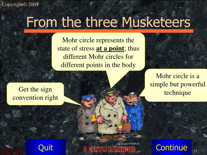 From the three Musketeers