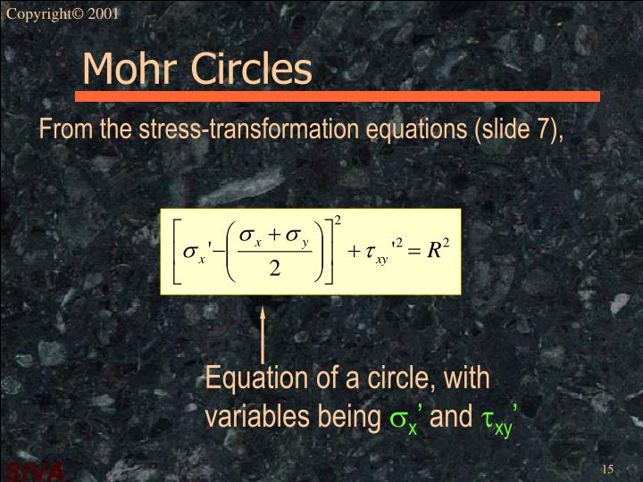 Equation of a circle, with variables being