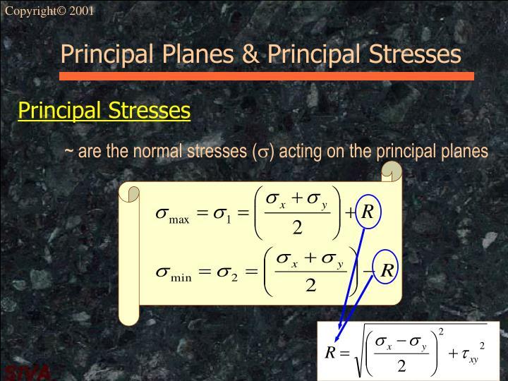 Principal Planes & Principal Stresses