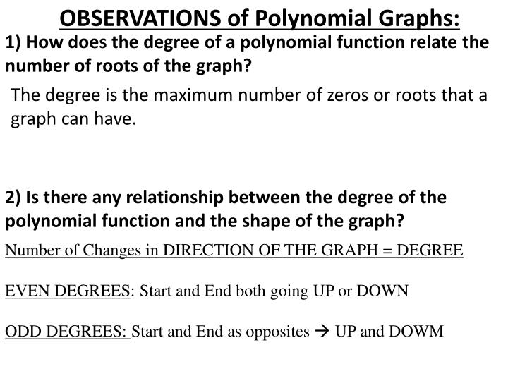 OBSERVATIONS of Polynomial Graphs:
