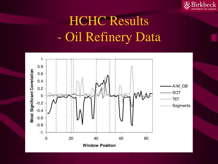 HCHC Results