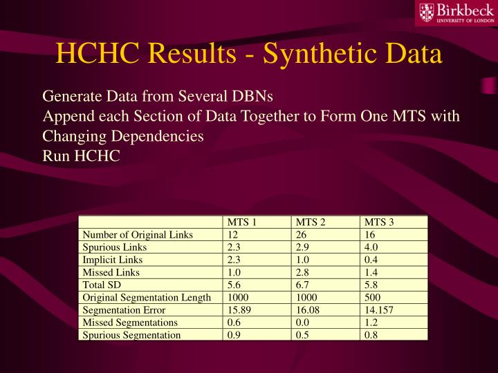 HCHC Results - Synthetic Data