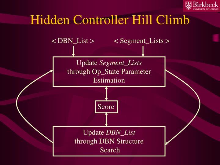 < DBN_List >