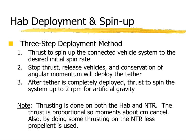 Hab Deployment & Spin-up