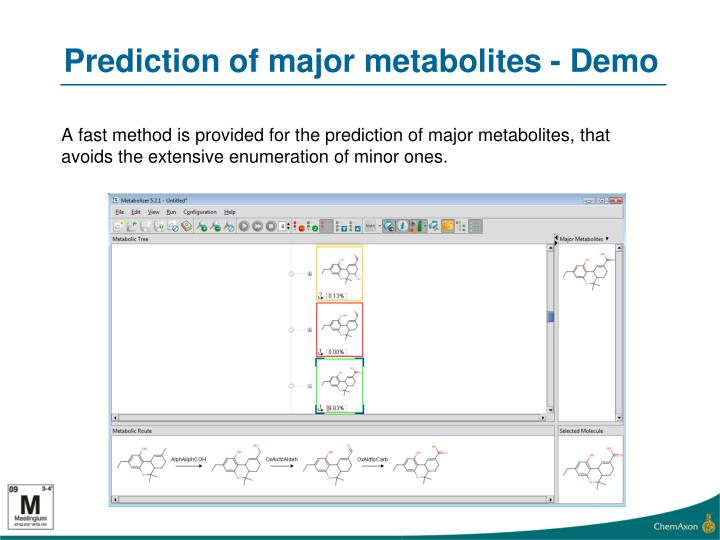 Prediction of major metabolites - Demo