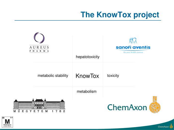 The knowtox p roject