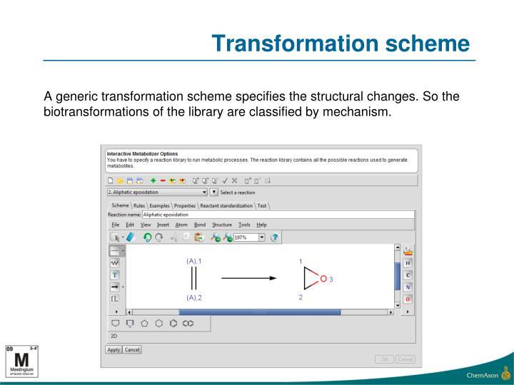 Transformation scheme