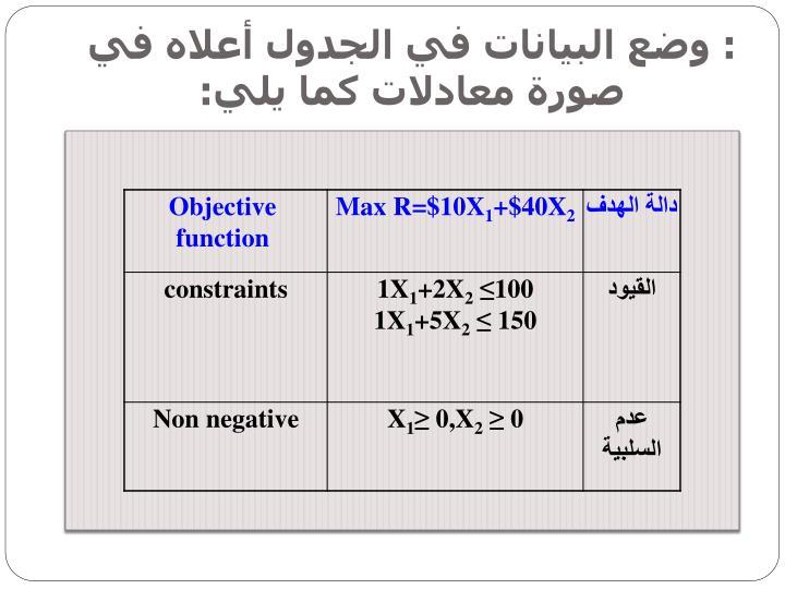 : وضع البيانات في الجدول أعلاه في صورة معادلات كما يلي: