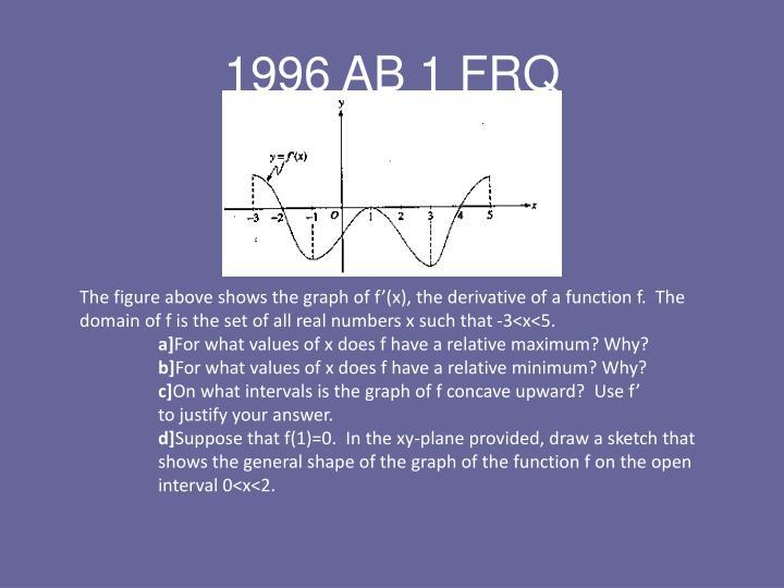 1996 AB 1 FRQ