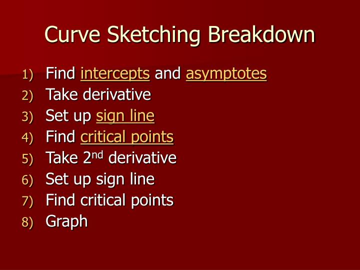Curve sketching breakdown