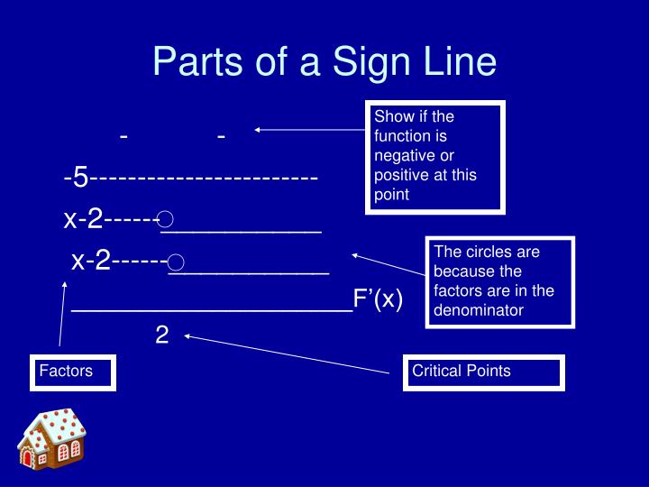 Parts of a Sign Line