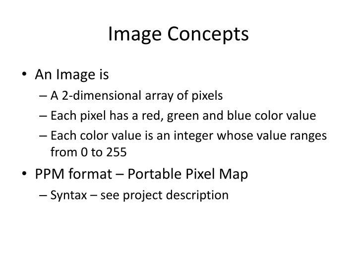 Image Concepts