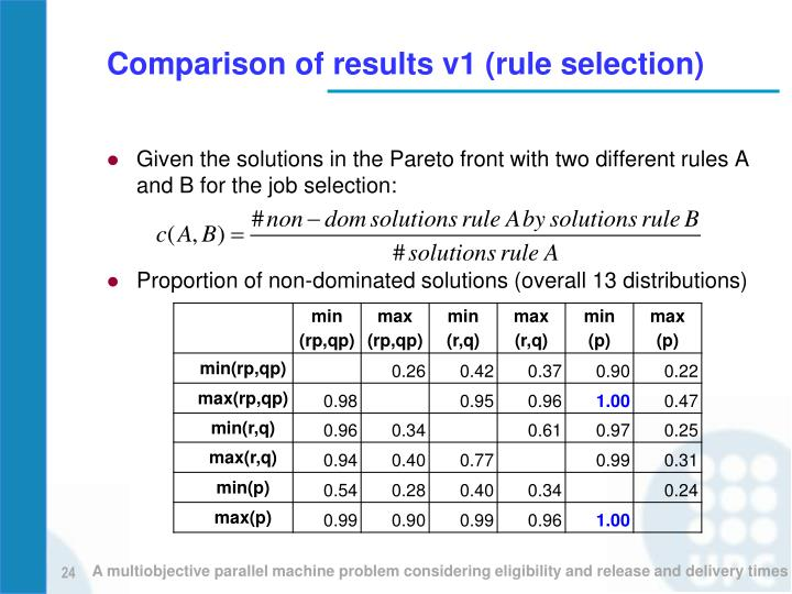 Comparison of results v1 (rule selection)