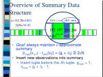 overview of summary data structure4
