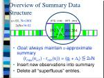 overview of summary data structure5