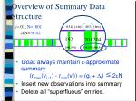 overview of summary data structure6