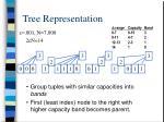 tree representation2
