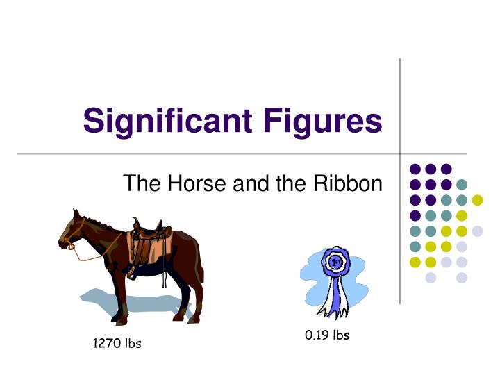 Significant Figures