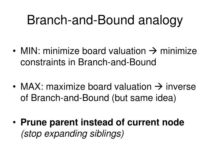Branch-and-Bound analogy