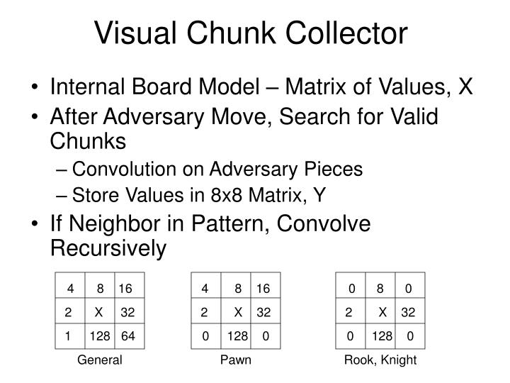 Visual Chunk Collector