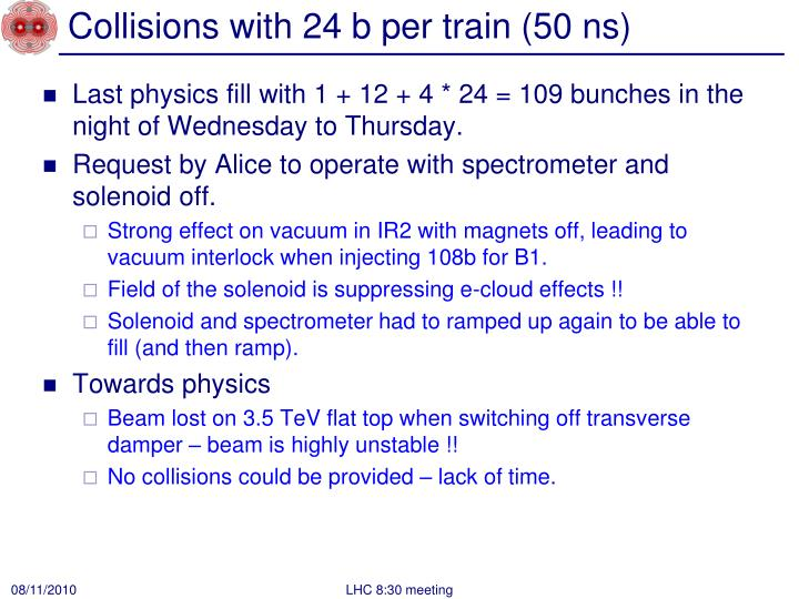Collisions with 24 b per train (50 ns)