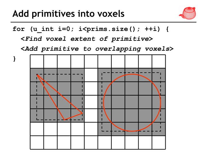 Add primitives into voxels
