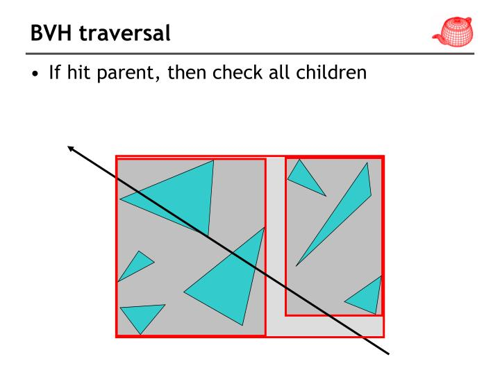 If hit parent, then check all children