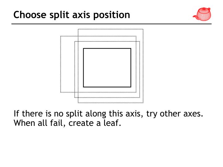 Choose split axis position