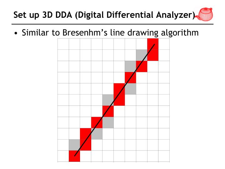 Set up 3D DDA (Digital Differential Analyzer)