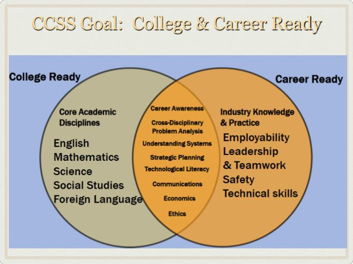 CCSS Goal:  College & Career Ready