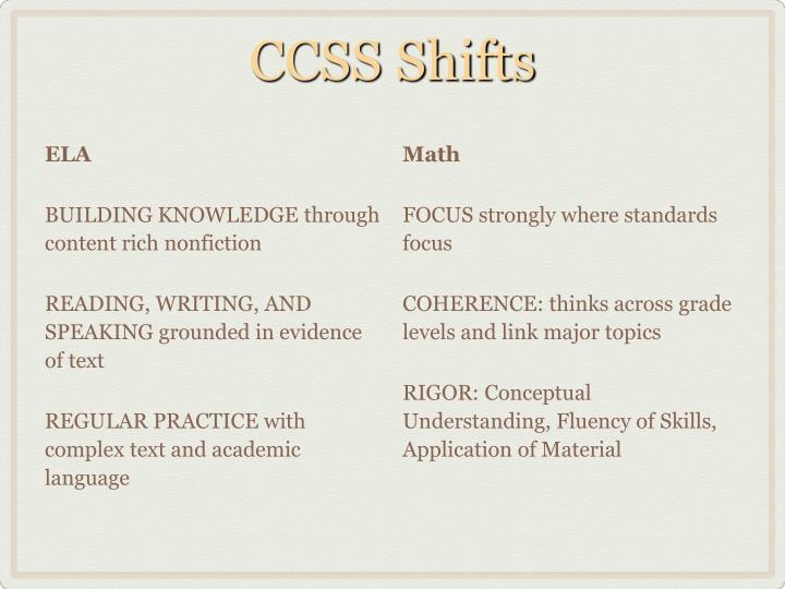CCSS Shifts