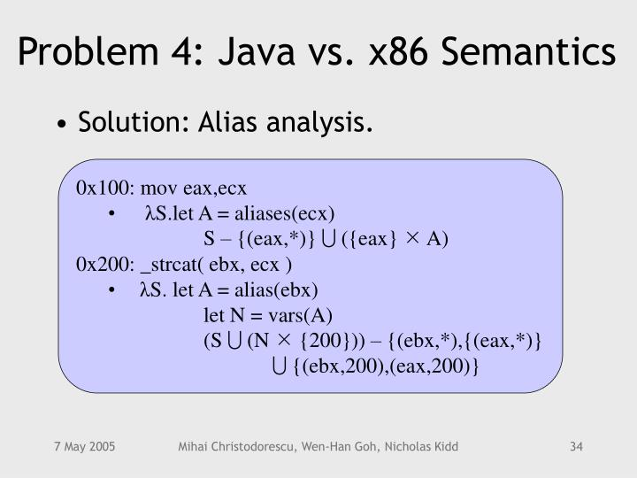 Problem 4: Java vs. x86 Semantics