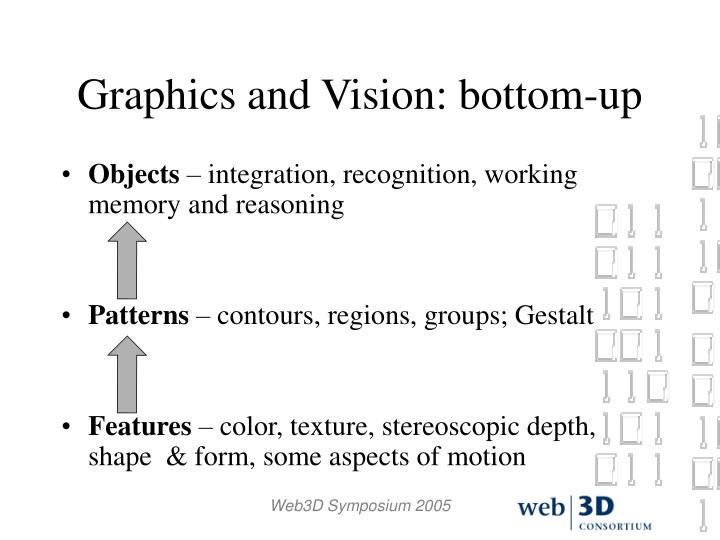Graphics and Vision: bottom-up
