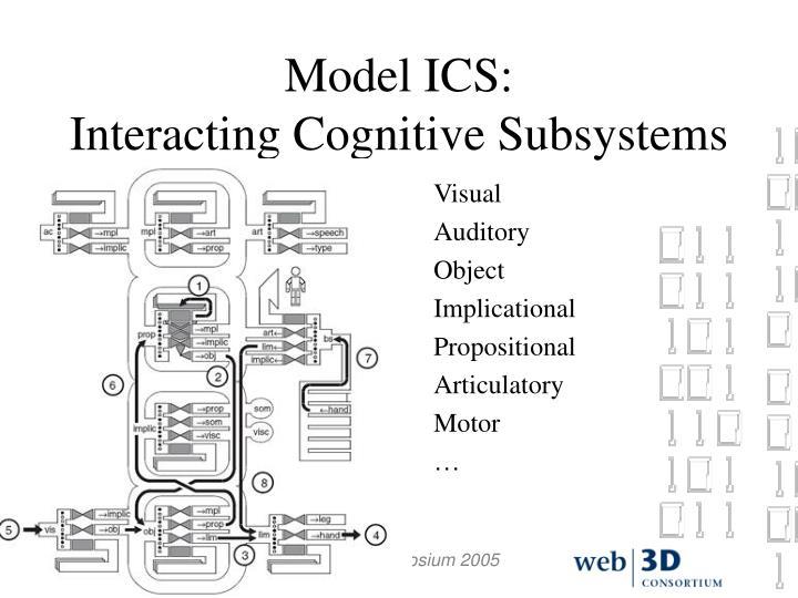 Model ICS: