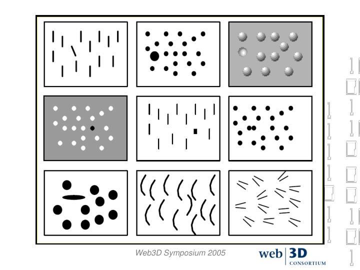 Web3D Symposium 2005
