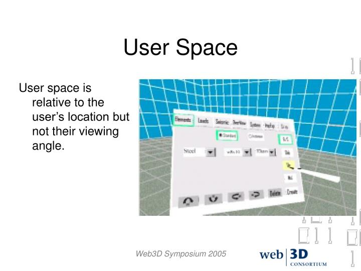 User Space