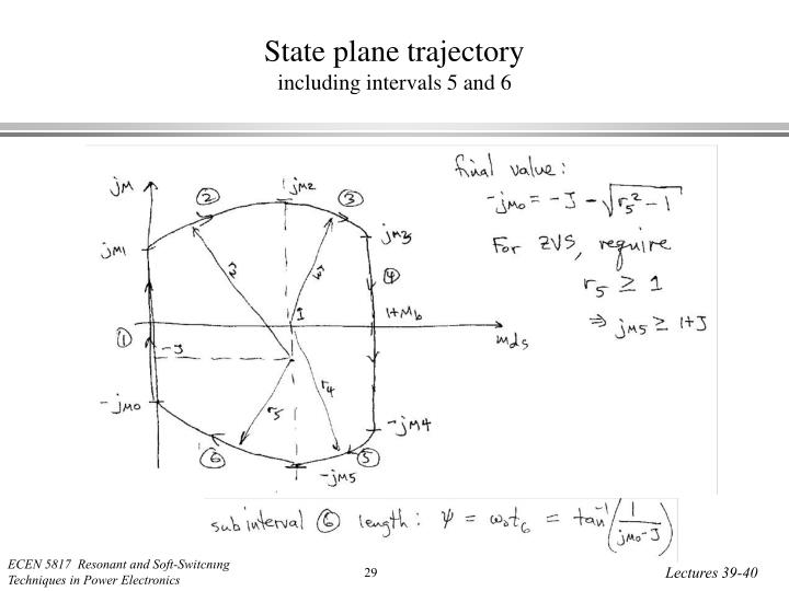 State plane trajectory