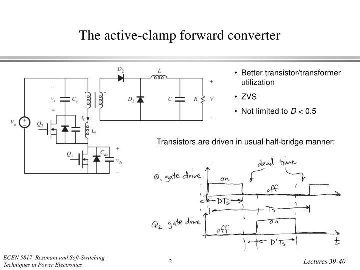 The active clamp forward converter