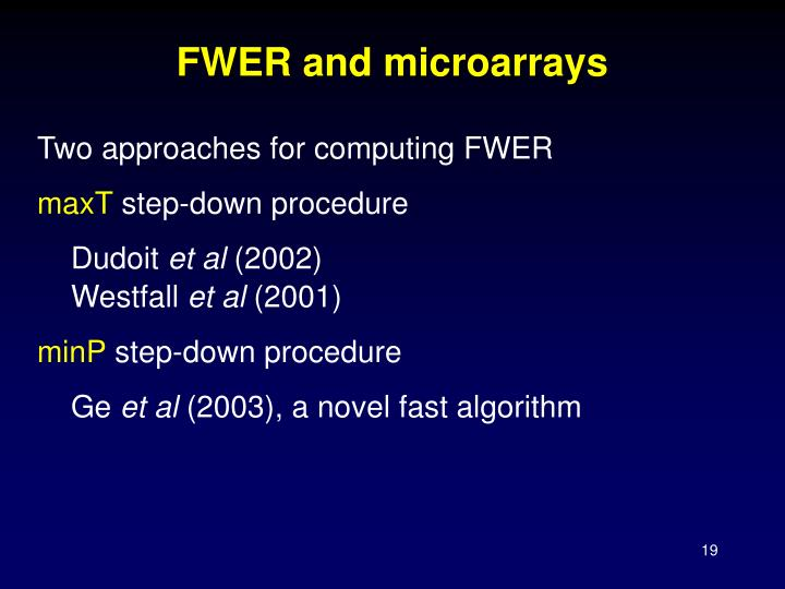 FWER and microarrays