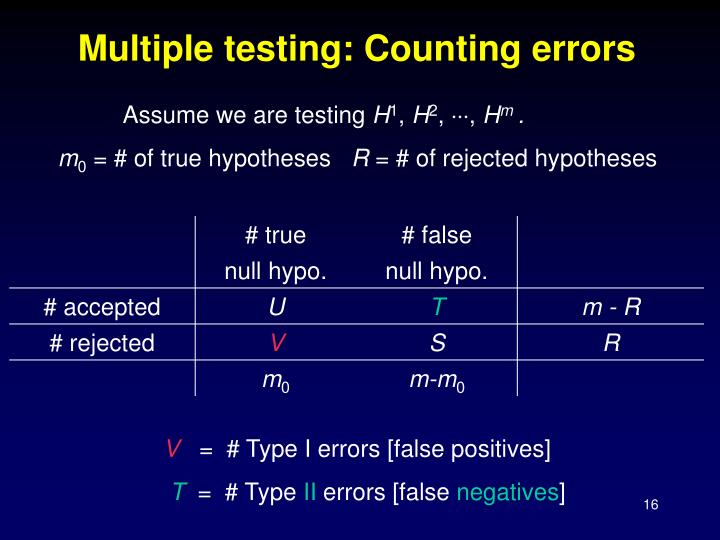 Multiple testing: Counting errors