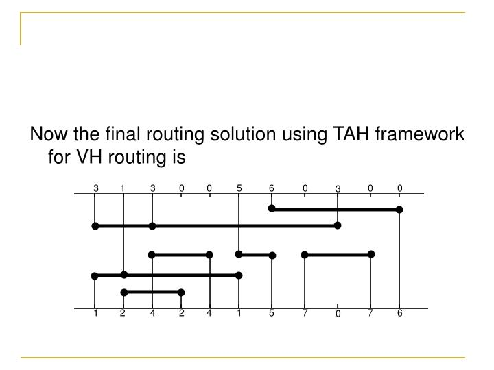 Now the final routing solution using TAH framework for VH routing is
