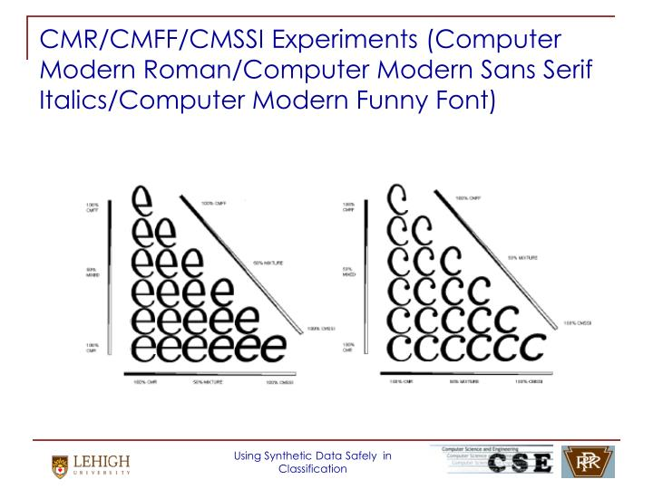 CMR/CMFF/CMSSI Experiments (Computer Modern Roman/Computer Modern Sans Serif Italics/Computer Modern Funny Font)