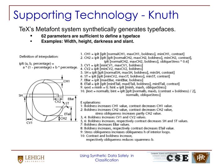 Supporting Technology - Knuth
