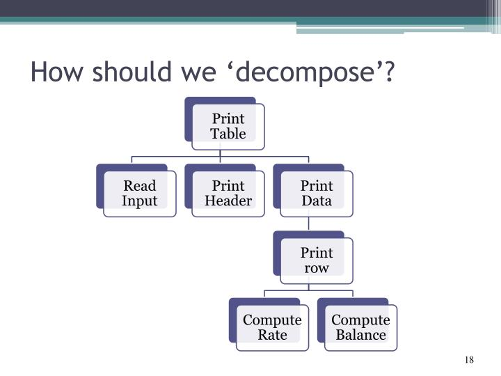 How should we 'decompose'?