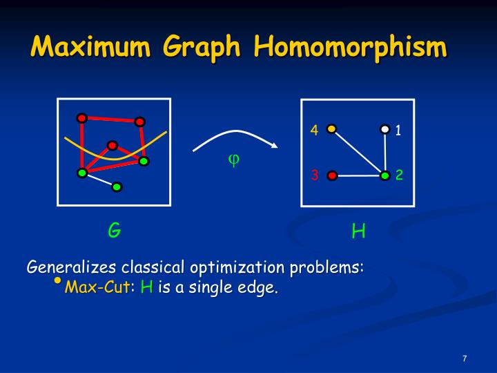 Maximum Graph Homomorphism
