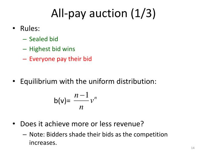 All-pay auction (1/3)