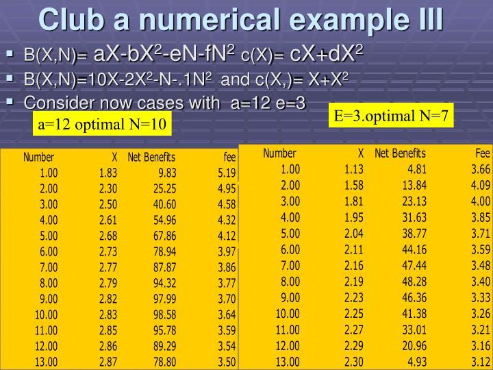 Club a numerical example III