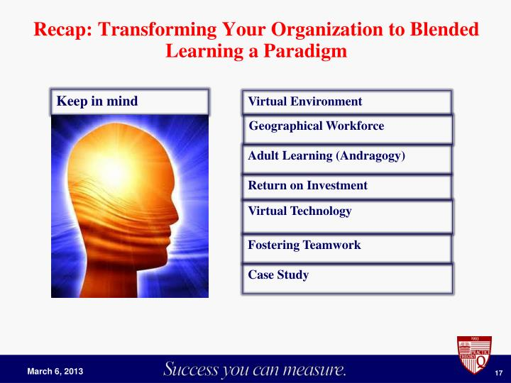 Recap: Transforming Your Organization to Blended Learning a Paradigm