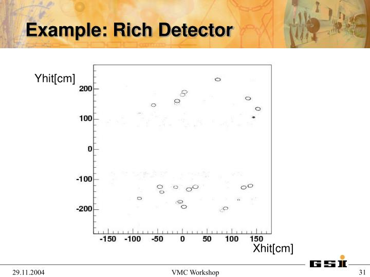 Example: Rich Detector
